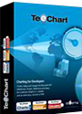 TeeChart Pro VCL/FMX with source code